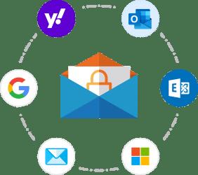 Encrypt My Email V4